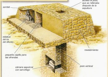Mastaba osf8zjcvp07ddutnt0cg0gx1274g104y9nrscafn7o - Características - Antiguo Egipto