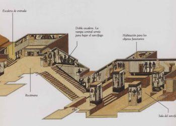 esquema hipogeo osf8zenoqu0xrt0hkgbb603q39rlyimal0icxwmm2s - Características - Antiguo Egipto